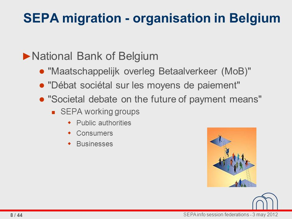 SEPA info session federations - 3 may 2012 8 / 44 ► National Bank of Belgium ● Maatschappelijk overleg Betaalverkeer (MoB) ● Débat sociétal sur les moyens de paiement ● Societal debate on the future of payment means SEPA working groups  Public authorities  Consumers  Businesses SEPA migration - organisation in Belgium