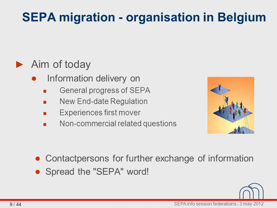 SEPA info session federations - 3 may 2012 9 / 44 SEPA migration - organisation in Belgium ► Aim of today ● Information delivery on General progress of SEPA New End-date Regulation Experiences first mover Non-commercial related questions ● Contactpersons for further exchange of information ● Spread the SEPA word!