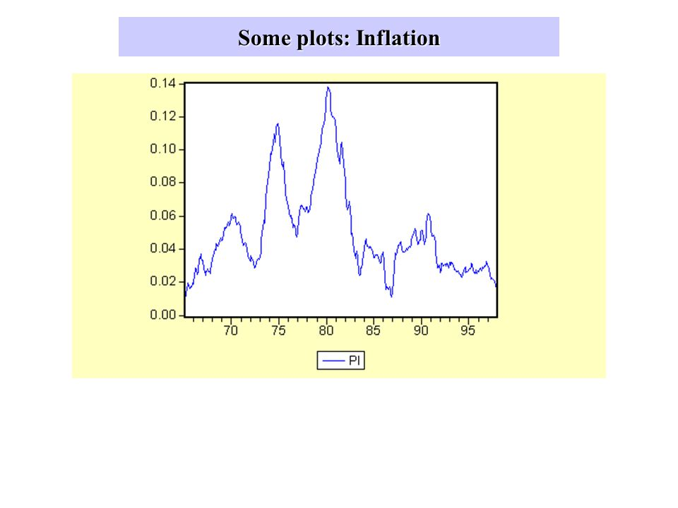 Some plots: Inflation