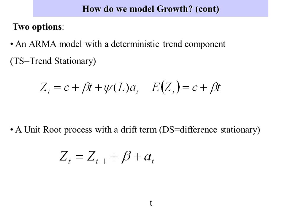 The effect of a shock (cont) The unit impulse response function for the AR(1) process y t = 0.8 y t-1 +  t