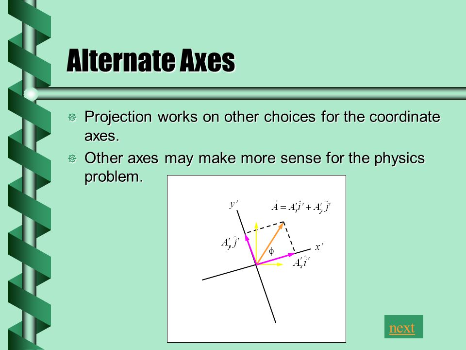 Alternate Axes  Projection works on other choices for the coordinate axes.