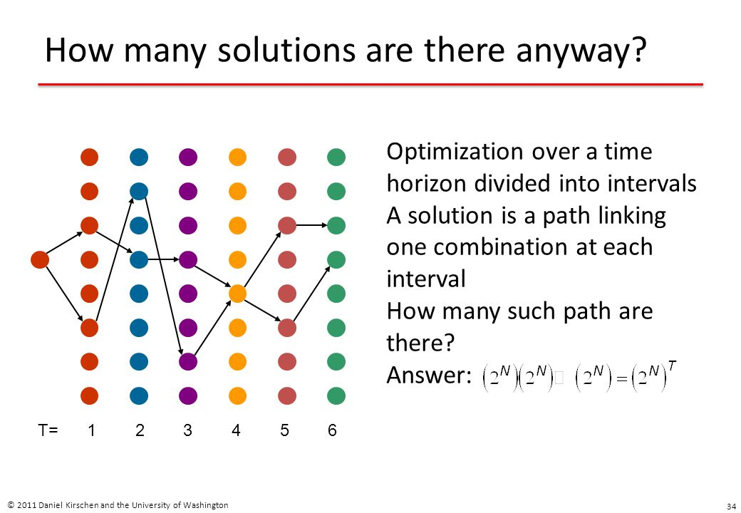 How many solutions are there anyway? © 2011 Daniel Kirschen and the University of Washington 34 123456T= Optimization over a time horizon divided into