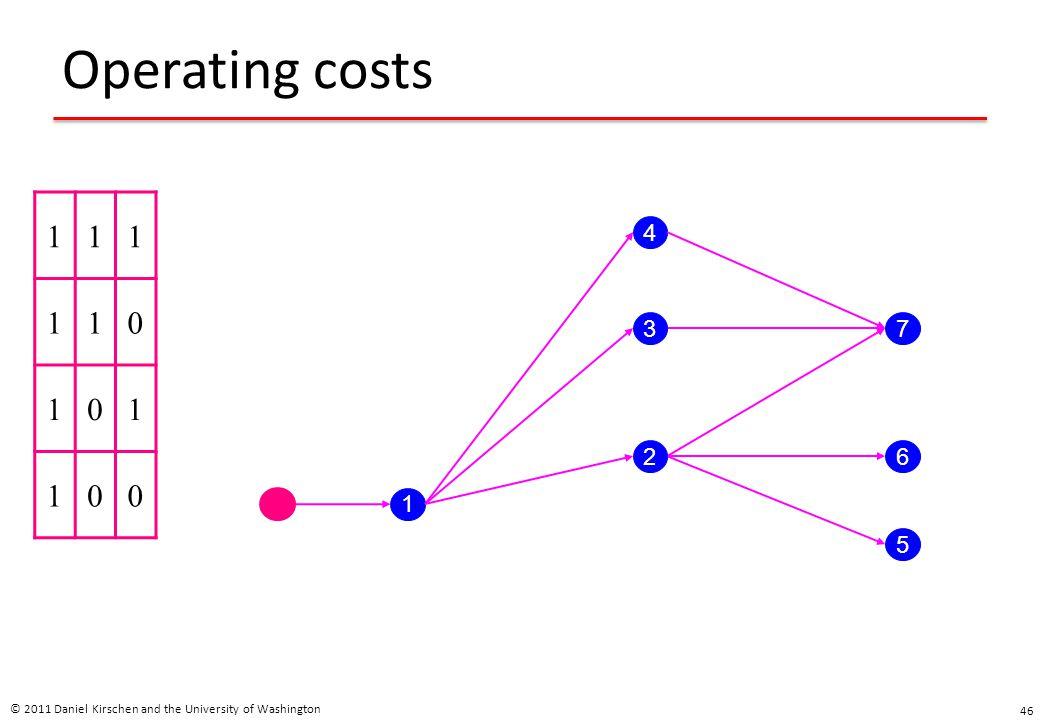 Operating costs © 2011 Daniel Kirschen and the University of Washington 46 111 110 101 100 1 4 3 2 5 6 7