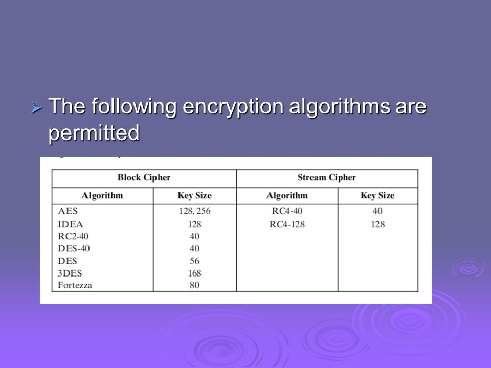  The following encryption algorithms are permitted