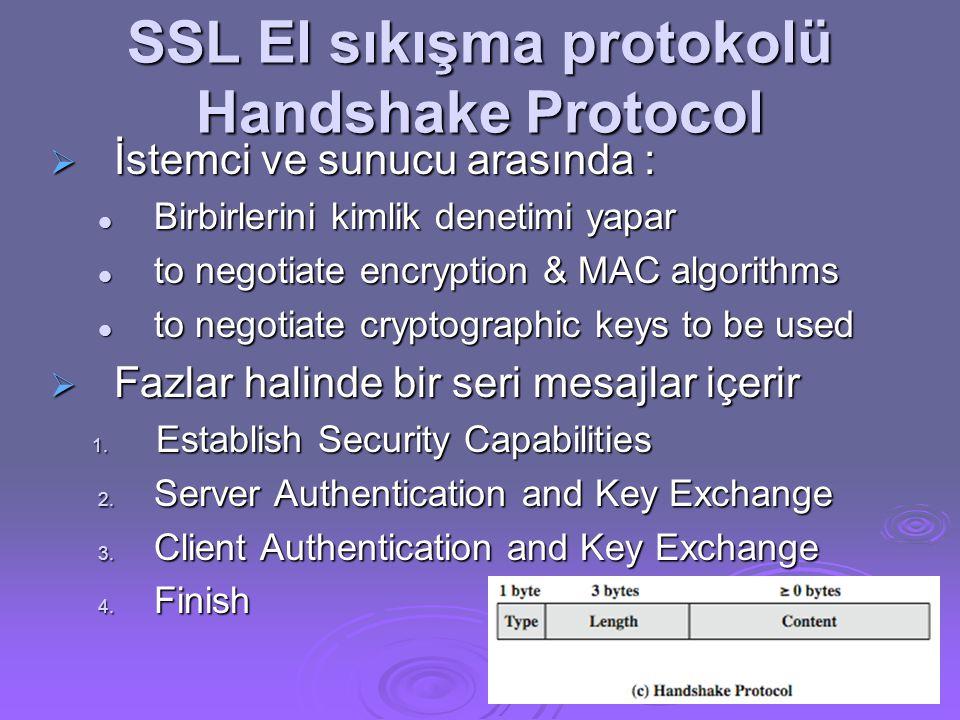 SSL El sıkışma protokolü Handshake Protocol  İstemci ve sunucu arasında : Birbirlerini kimlik denetimi yapar Birbirlerini kimlik denetimi yapar to negotiate encryption & MAC algorithms to negotiate encryption & MAC algorithms to negotiate cryptographic keys to be used to negotiate cryptographic keys to be used  Fazlar halinde bir seri mesajlar içerir 1.