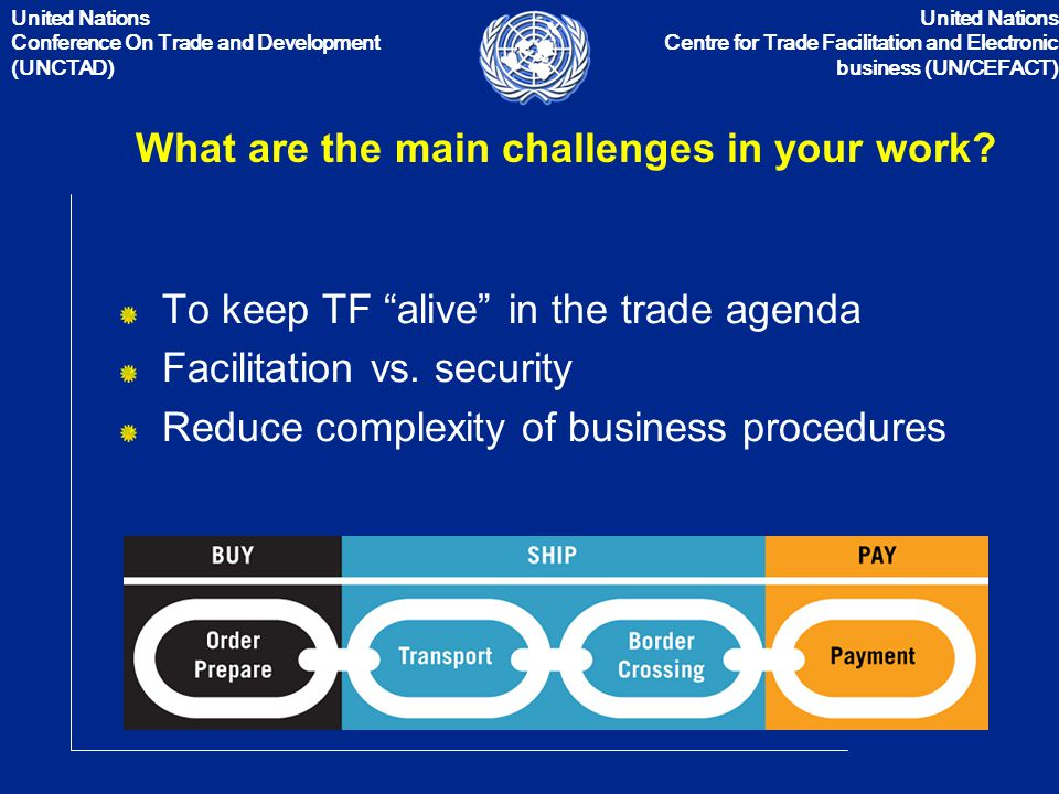 United Nations Conference On Trade and Development (UNCTAD) United Nations Centre for Trade Facilitation and Electronic business (UN/CEFACT) What are the main challenges in your work.