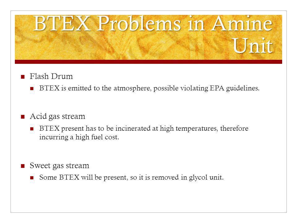 BTEX Solutions