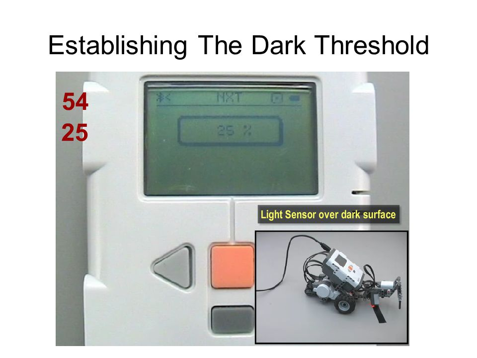 Establishing The Dark Threshold