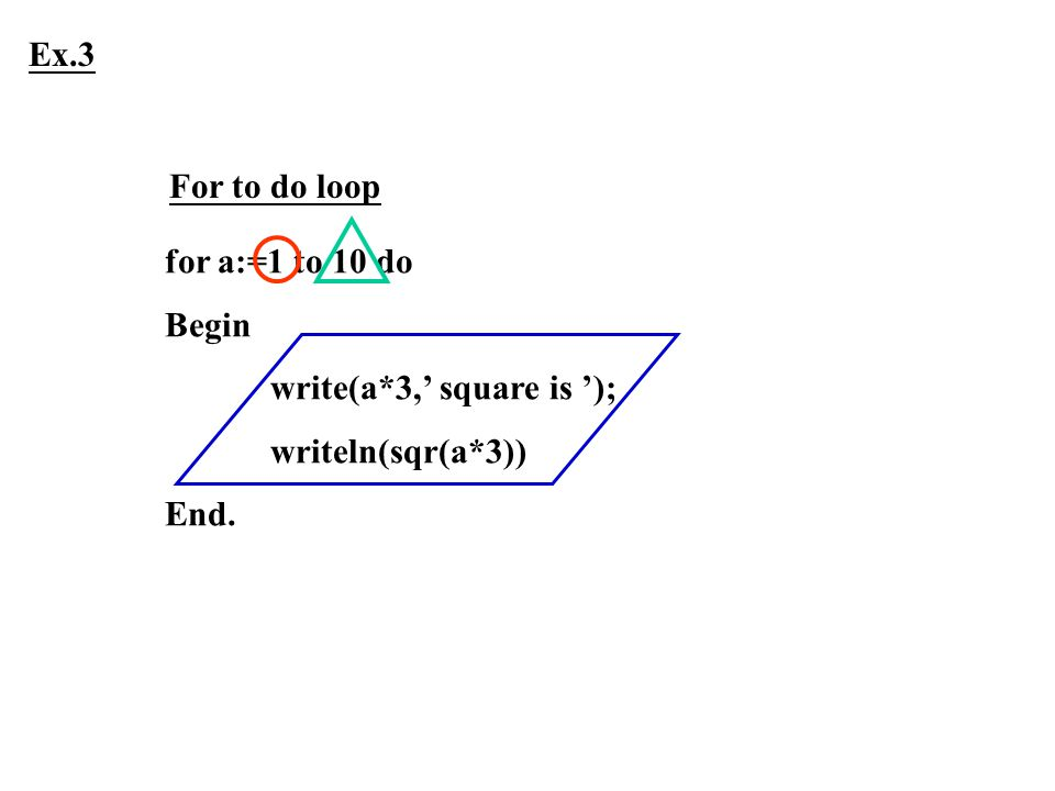 for a:=1 to 10 do Begin write(a*3,' square is '); writeln(sqr(a*3)) End. Ex.3 For to do loop