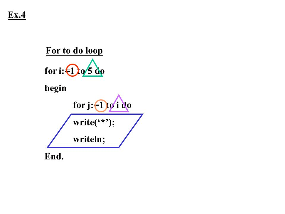 for i:=1 to 5 do begin for j:=1 to i do write('*'); writeln; End. Ex.4 For to do loop