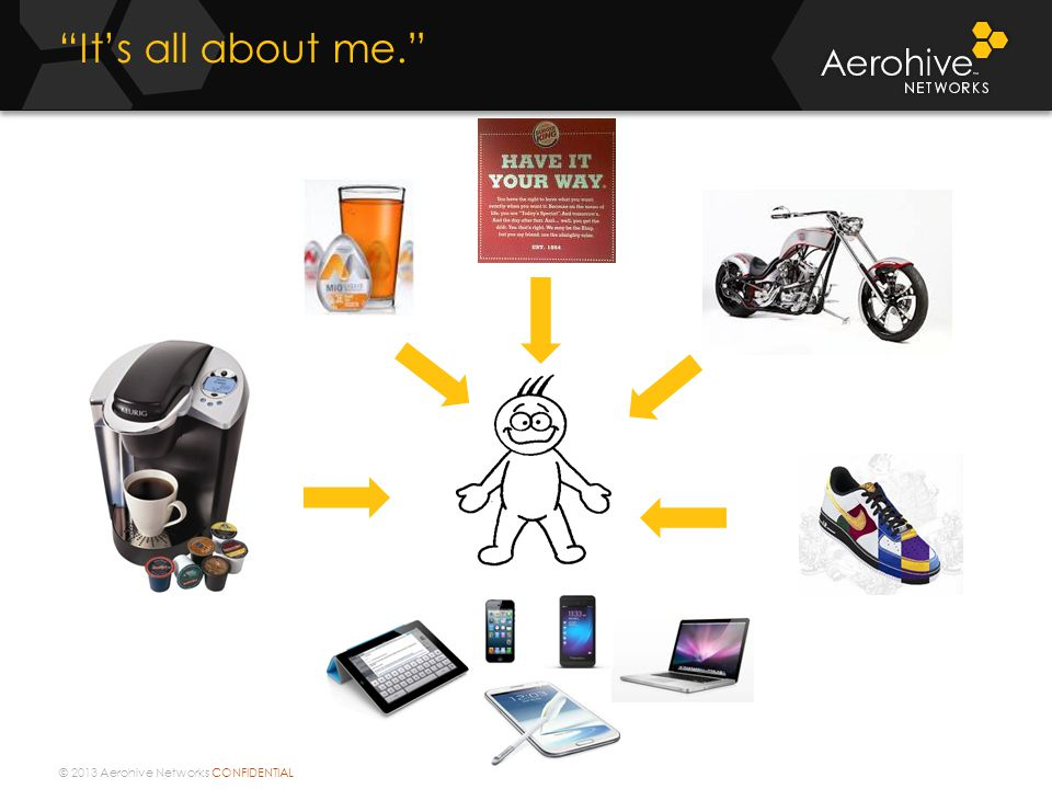 "© 2013 Aerohive Networks CONFIDENTIAL ""It's all about me."""