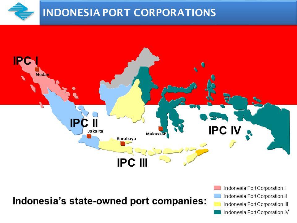 BENOA DEVELOPMENT PLAN (2) I - Deepening and widening port basin - Straightening acces channel - Deepening and widening port basin - Straightening acces channel SHORT TERM PROGRAM