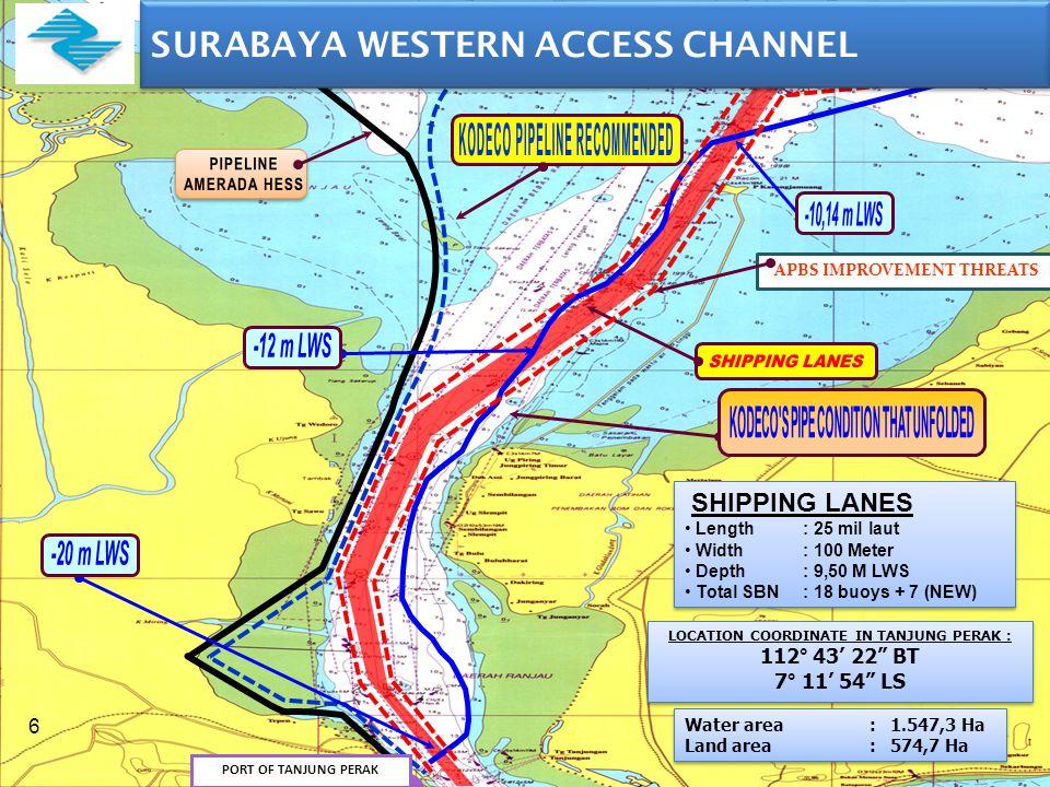 DEVELOPMENT PLAN OF SWAC MADURA JAVA Pipa Gas Lama No.1 3 5 2 7 94 11 Buoy MAFIA 6 13 15 8 PILOT STATION Kr.