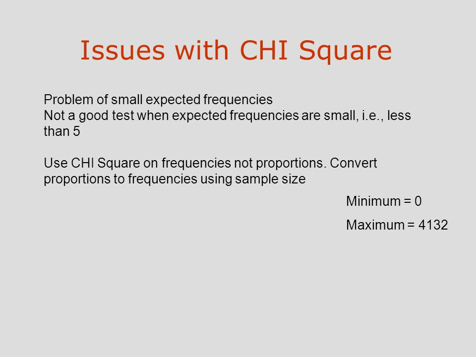 Issues with CHI Square Problem of small expected frequencies Not a good test when expected frequencies are small, i.e., less than 5 Use CHI Square on frequencies not proportions.
