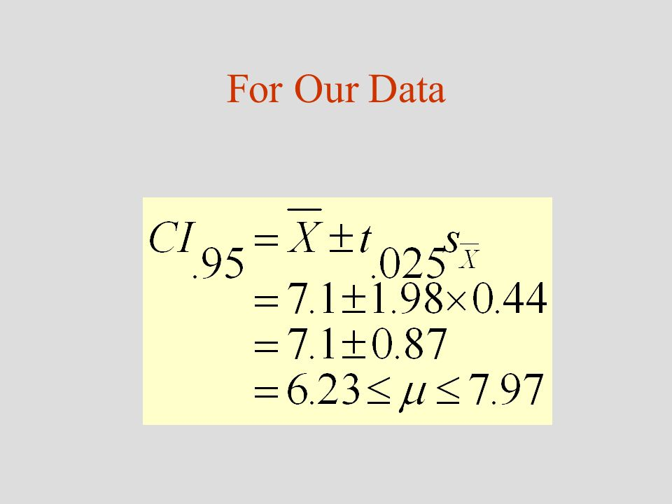 For Our Data