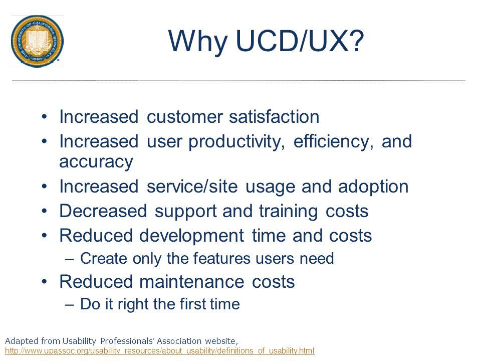 Why UCD/UX.