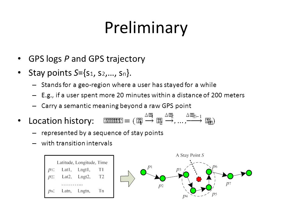 Preliminary GPS logs P and GPS trajectory Stay points S={s 1, s 2,…, s n }.