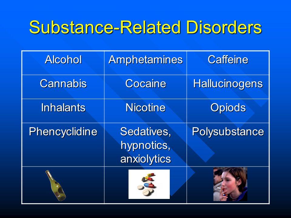 Substance-Related Disorders AlcoholAmphetaminesCaffeine CannabisCocaineHallucinogens InhalantsNicotineOpiods Phencyclidine Sedatives, hypnotics, anxio