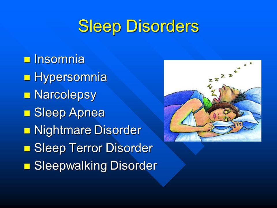 Sleep Disorders Insomnia Insomnia Hypersomnia Hypersomnia Narcolepsy Narcolepsy Sleep Apnea Sleep Apnea Nightmare Disorder Nightmare Disorder Sleep Te