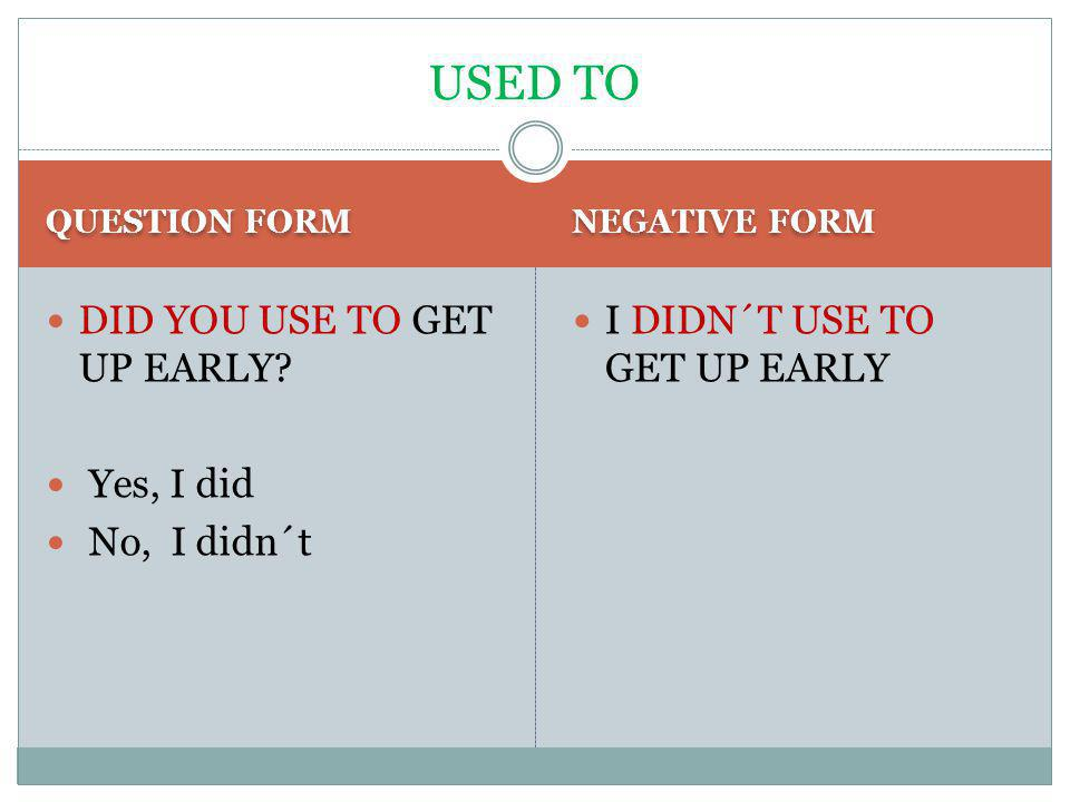 QUESTION FORM NEGATIVE FORM DID YOU USE TO GET UP EARLY? Yes, I did No, I didn´t I DIDN´T USE TO GET UP EARLY USED TO