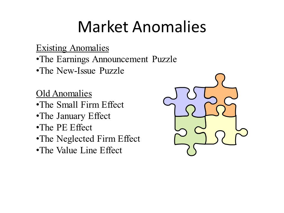 Market Anomalies Existing Anomalies The Earnings Announcement Puzzle The New-Issue Puzzle Old Anomalies The Small Firm Effect The January Effect The PE Effect The Neglected Firm Effect The Value Line Effect