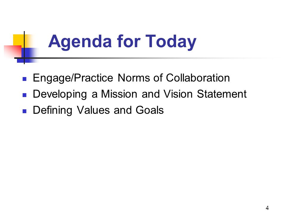Creating Norms Each team should create its own norms.