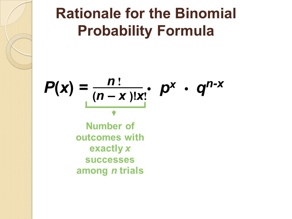 P(x) = p x q n-x n !n ! ( n – x )! x ! Number of outcomes with exactly x successes among n trials Rationale for the Binomial Probability Formula