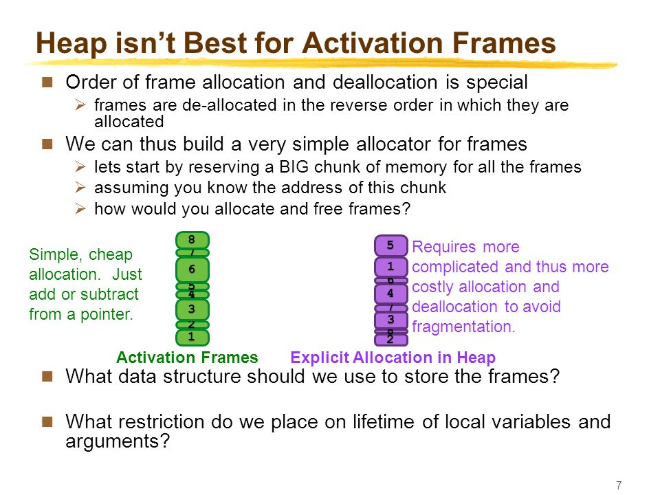 Heap isn't Best for Activation Frames Order of frame allocation and deallocation is special  frames are de-allocated in the reverse order in which they are allocated We can thus build a very simple allocator for frames  lets start by reserving a BIG chunk of memory for all the frames  assuming you know the address of this chunk  how would you allocate and free frames.