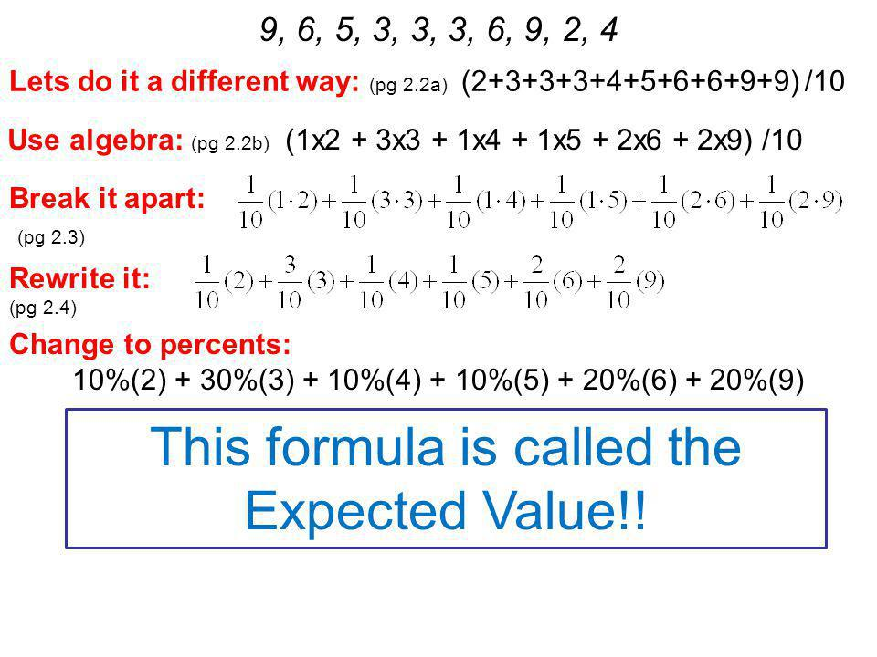 9, 6, 5, 3, 3, 3, 6, 9, 2, 4 Lets do it a different way: (pg 2.2a) (2+3+3+3+4+5+6+6+9+9) /10 Use algebra: (pg 2.2b) (1x2 + 3x3 + 1x4 + 1x5 + 2x6 + 2x9