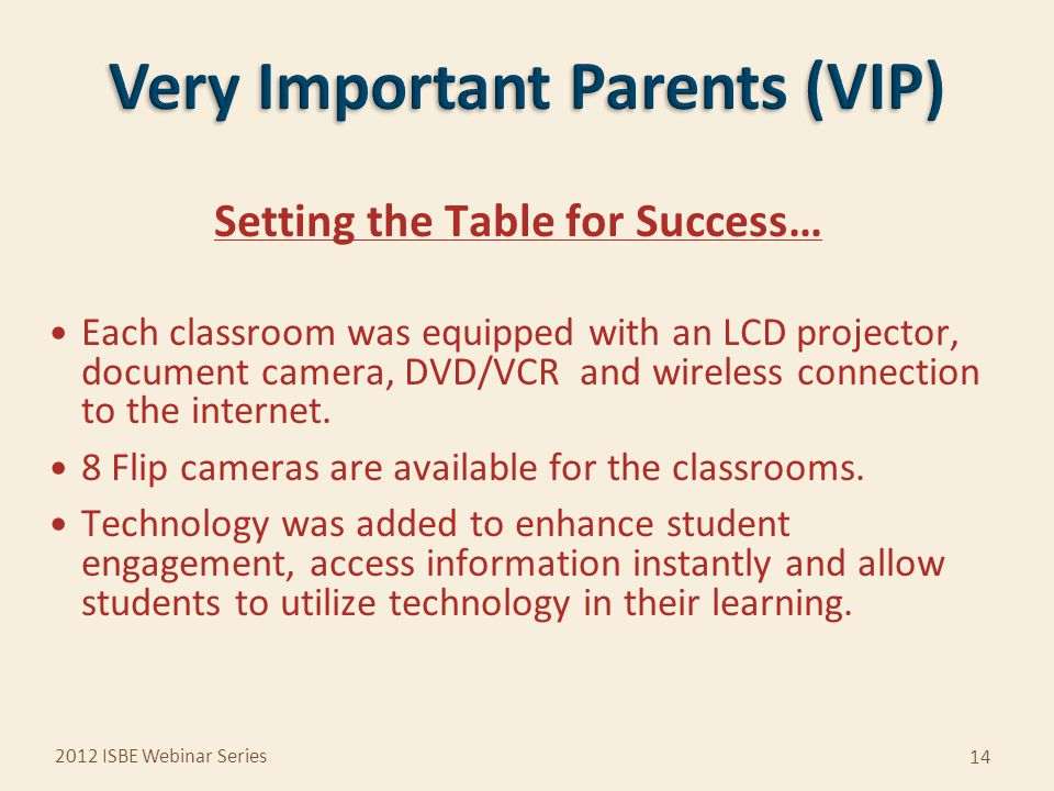 Setting the Table for Success… Each classroom was equipped with an LCD projector, document camera, DVD/VCR and wireless connection to the internet.