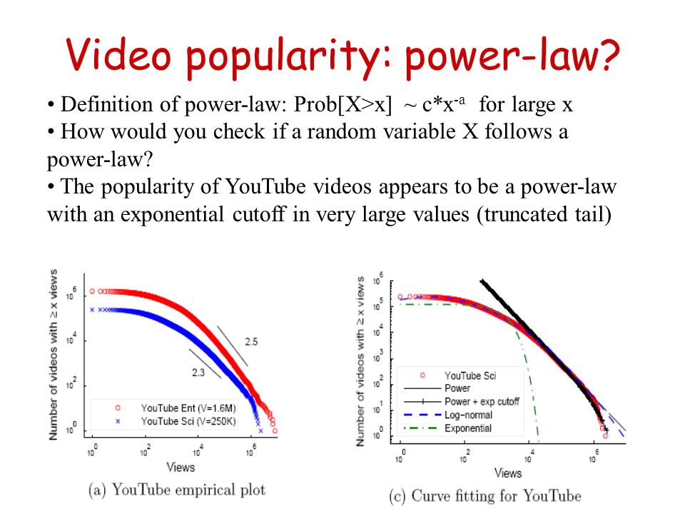 Video popularity: power-law.