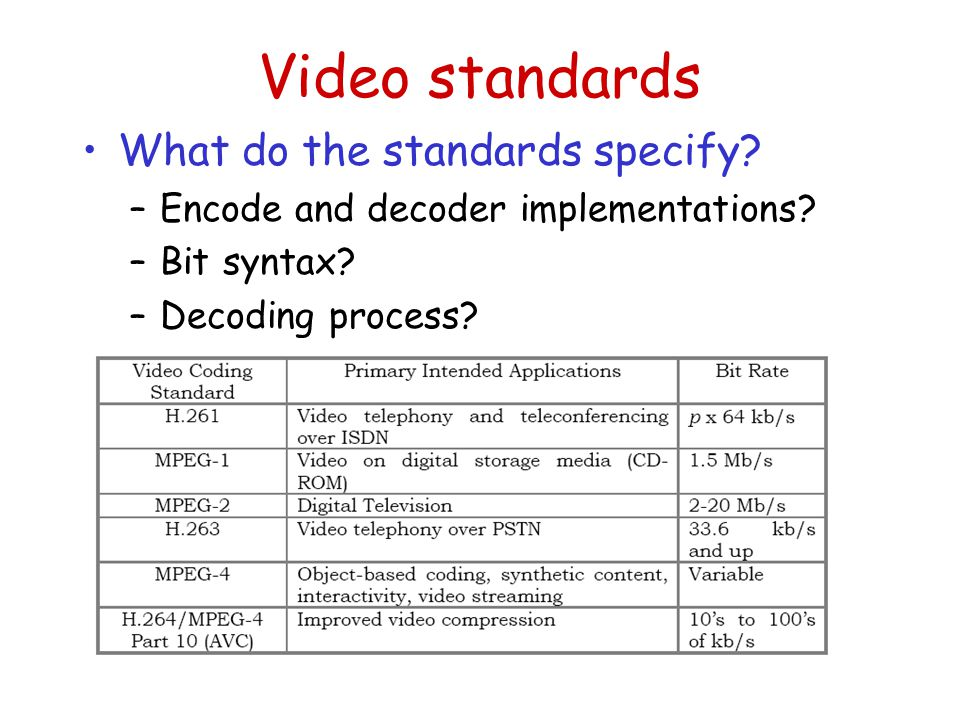 Video standards What do the standards specify. –Encode and decoder implementations.