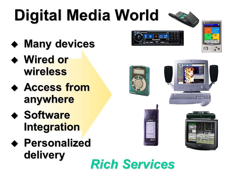  Many devices  Wired or wireless  Access from anywhere  Software Integration  Personalized delivery Digital Media World Rich Services