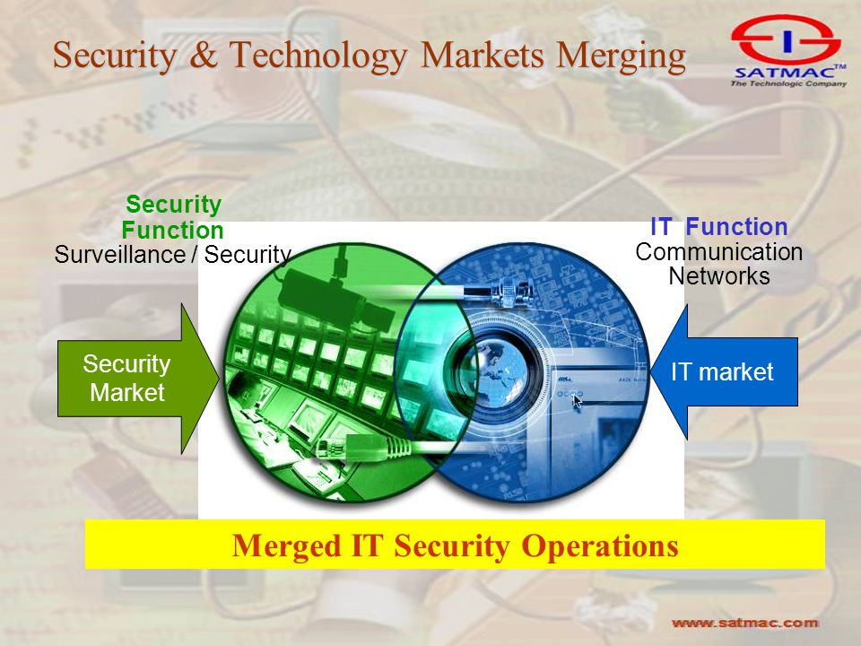 Security & Technology Markets Merging Security Function Surveillance / Security IT Function Communication Networks IT market Security Market Merged IT Security Operations