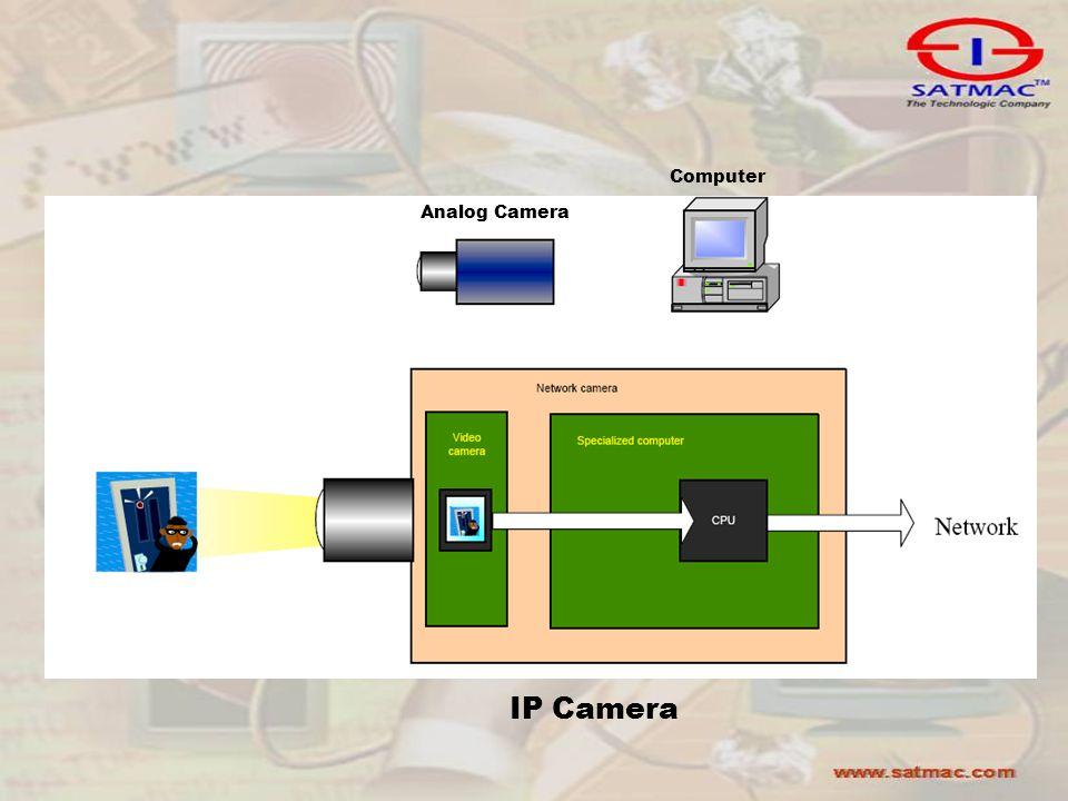 Analog Camera Computer IP Camera