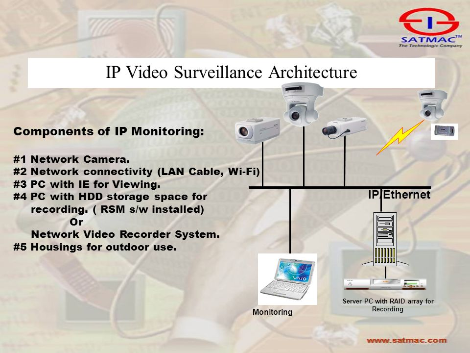 IP Video Surveillance Architecture Server PC with RAID array for Recording IP/Ethernet Monitoring Components of IP Monitoring: #1 Network Camera.
