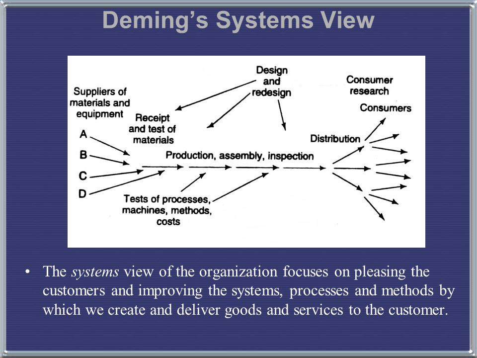 Deming's Systems View The systems view of the organization focuses on pleasing the customers and improving the systems, processes and methods by which we create and deliver goods and services to the customer.