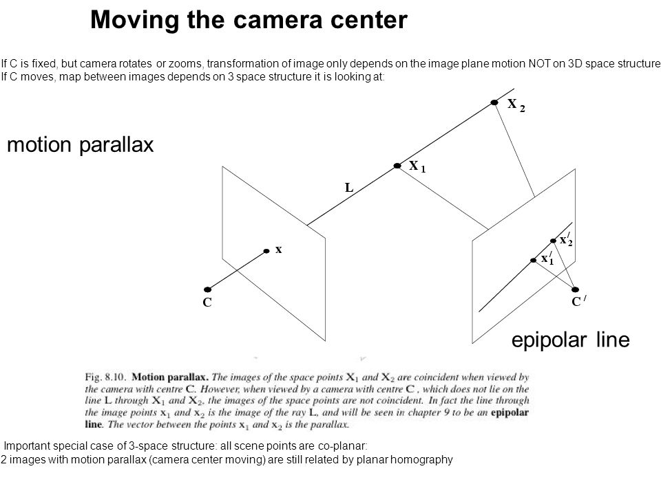 Moving the camera center motion parallax epipolar line If C is fixed, but camera rotates or zooms, transformation of image only depends on the image p