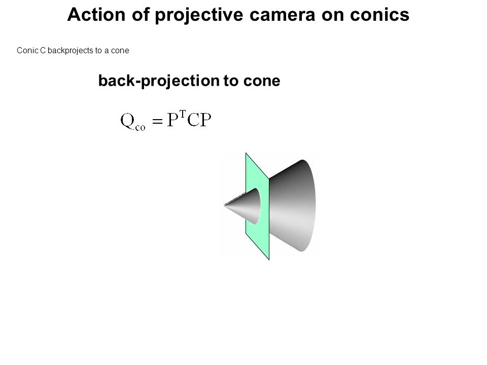 Action of projective camera on conics back-projection to cone Conic C backprojects to a cone