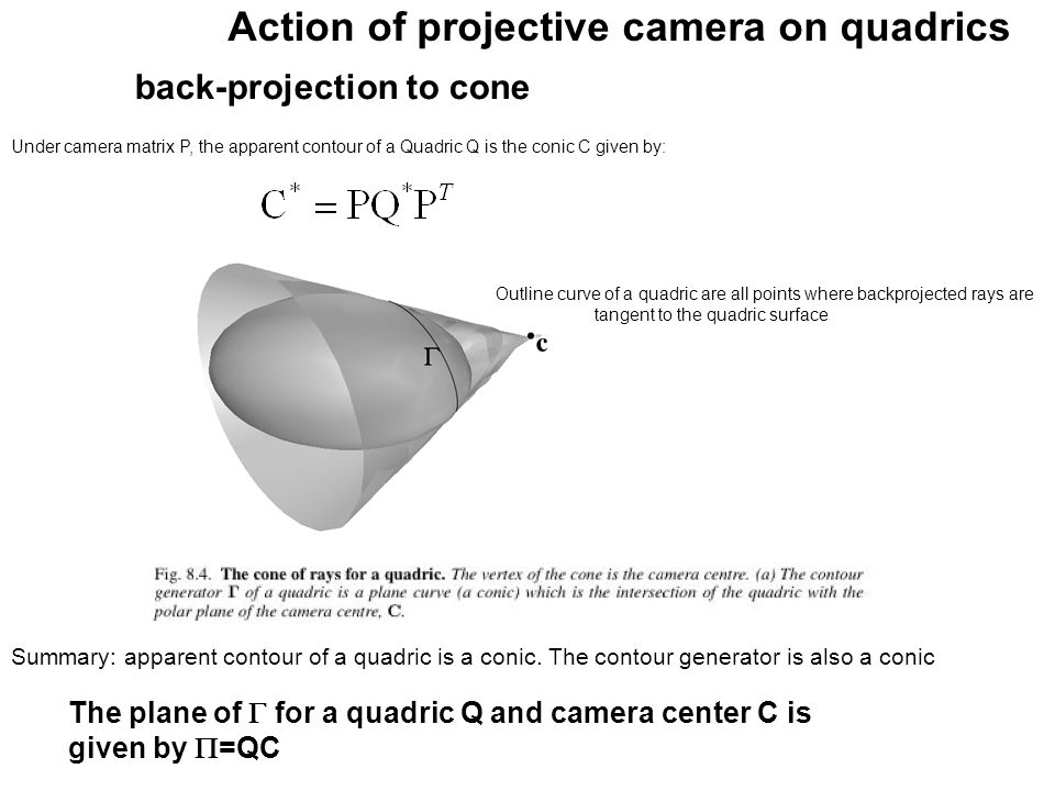 Action of projective camera on quadrics back-projection to cone The plane of  for a quadric Q and camera center C is given by  =QC Under camera matr