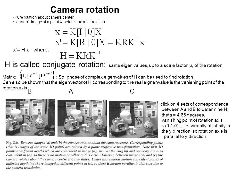 Camera rotation H is called conjugate rotation: same eigen values, up to a scale factor, μ, of the rotation Matrix: ; So, phase of complex eigenvalues