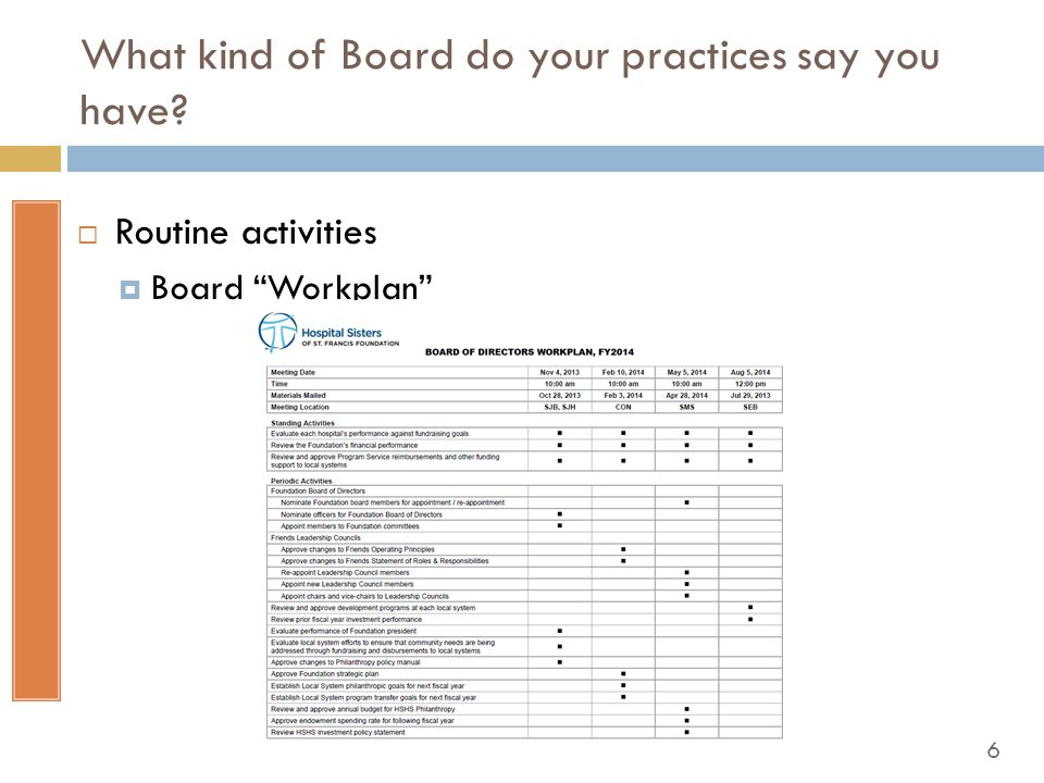 6  Routine activities  Board Workplan What kind of Board do your practices say you have