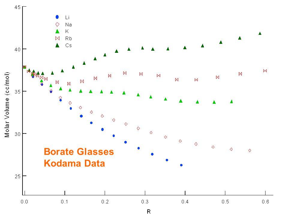 Kodama Data