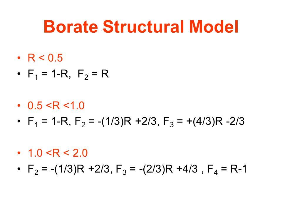 Borate Structural Model R < 0.5 F 1 = 1-R, F 2 = R 0.5 <R <1.0 F 1 = 1-R, F 2 = -(1/3)R +2/3, F 3 = +(4/3)R -2/3 1.0 <R < 2.0 F 2 = -(1/3)R +2/3, F 3 = -(2/3)R +4/3, F 4 = R-1