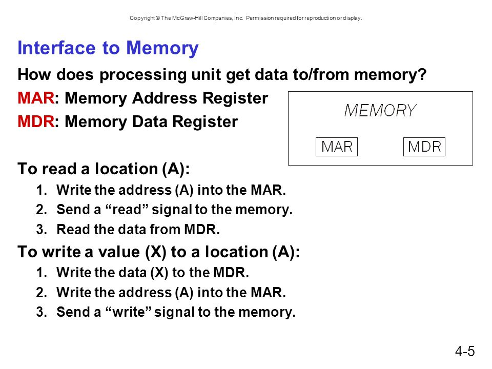Copyright © The McGraw-Hill Companies, Inc. Permission required for reproduction or display. 4-5 Interface to Memory How does processing unit get data