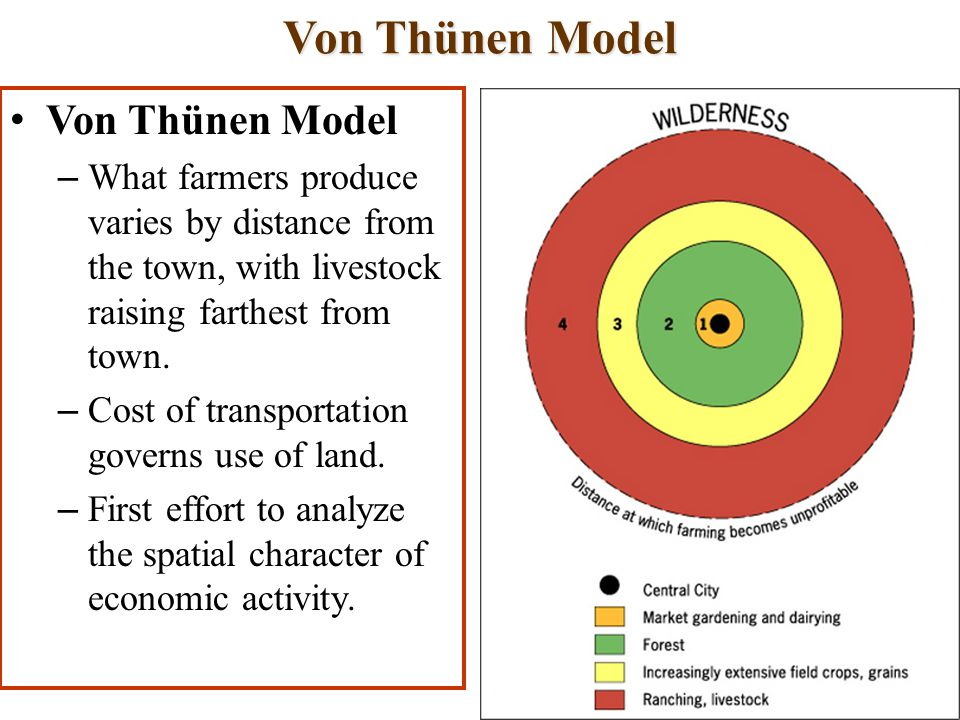Von Thünen Model – What farmers produce varies by distance from the town, with livestock raising farthest from town.