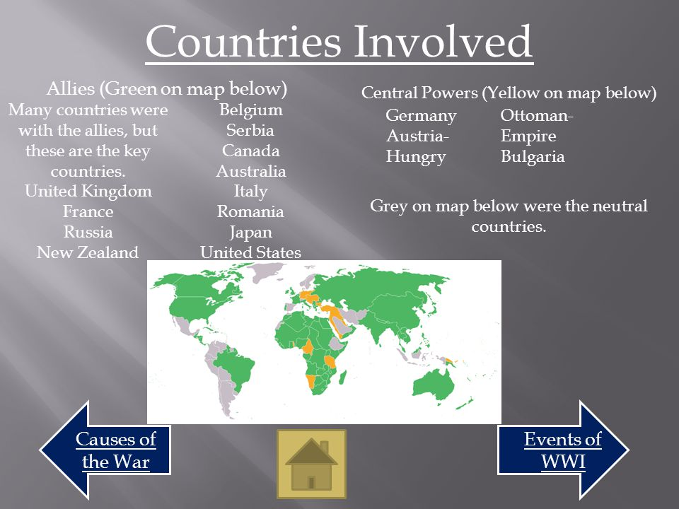 Countries Involved Events of WWI Effects of the War Zimmerman Note: This is what pushed the United States to enter the war.