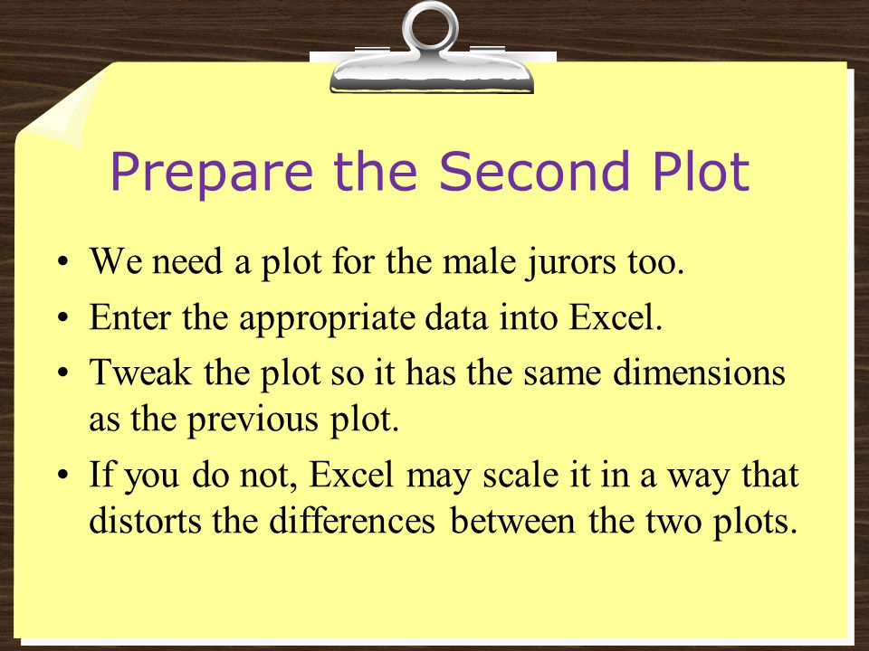 Prepare the Second Plot We need a plot for the male jurors too.