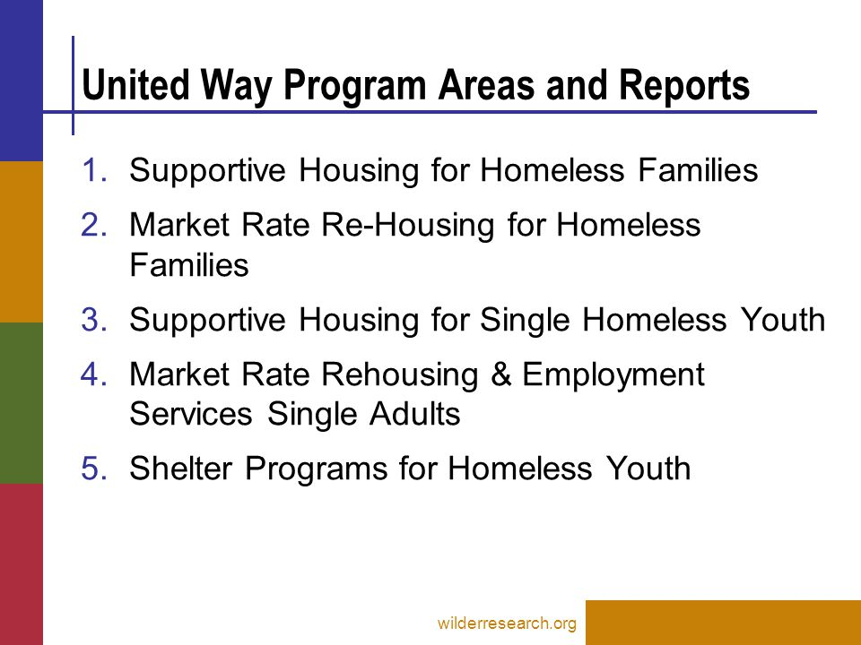 United Way Program Areas and Reports 1.Supportive Housing for Homeless Families 2.Market Rate Re-Housing for Homeless Families 3.Supportive Housing fo
