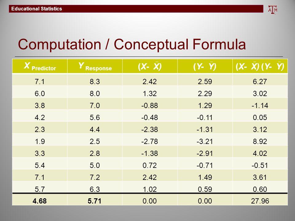 Educational Statistics Computation / Conceptual Formula X Predictor Y Response (X-  X)(Y-  Y)(X-  X) (Y-  Y) 7.18.32.422.596.27 6.08.01.322.293.02 3.87.0-0.881.29-1.14 4.25.6-0.48-0.110.05 2.34.4-2.38-1.313.12 1.92.5-2.78-3.218.92 3.32.8-1.38-2.914.02 5.45.00.72-0.71-0.51 7.17.22.421.493.61 5.76.31.020.590.60 4.685.710.00 27.96